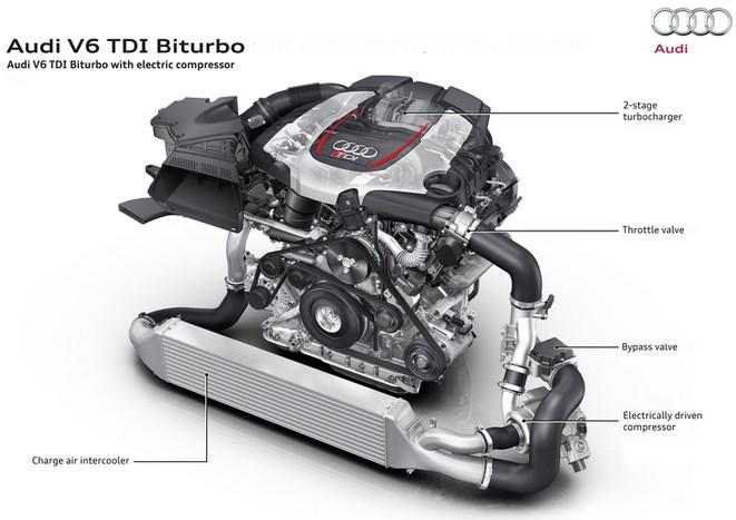 Raptor Aircraft Diesel Gt Audi 30l V6 Tdi